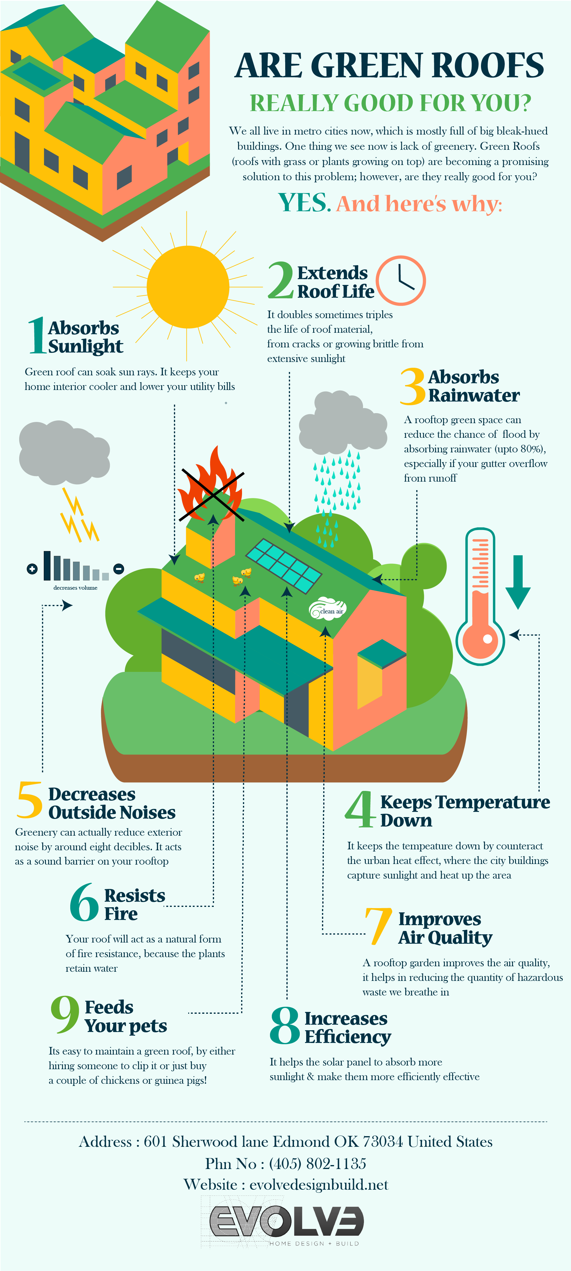 Are Green Roofs Really Good For You